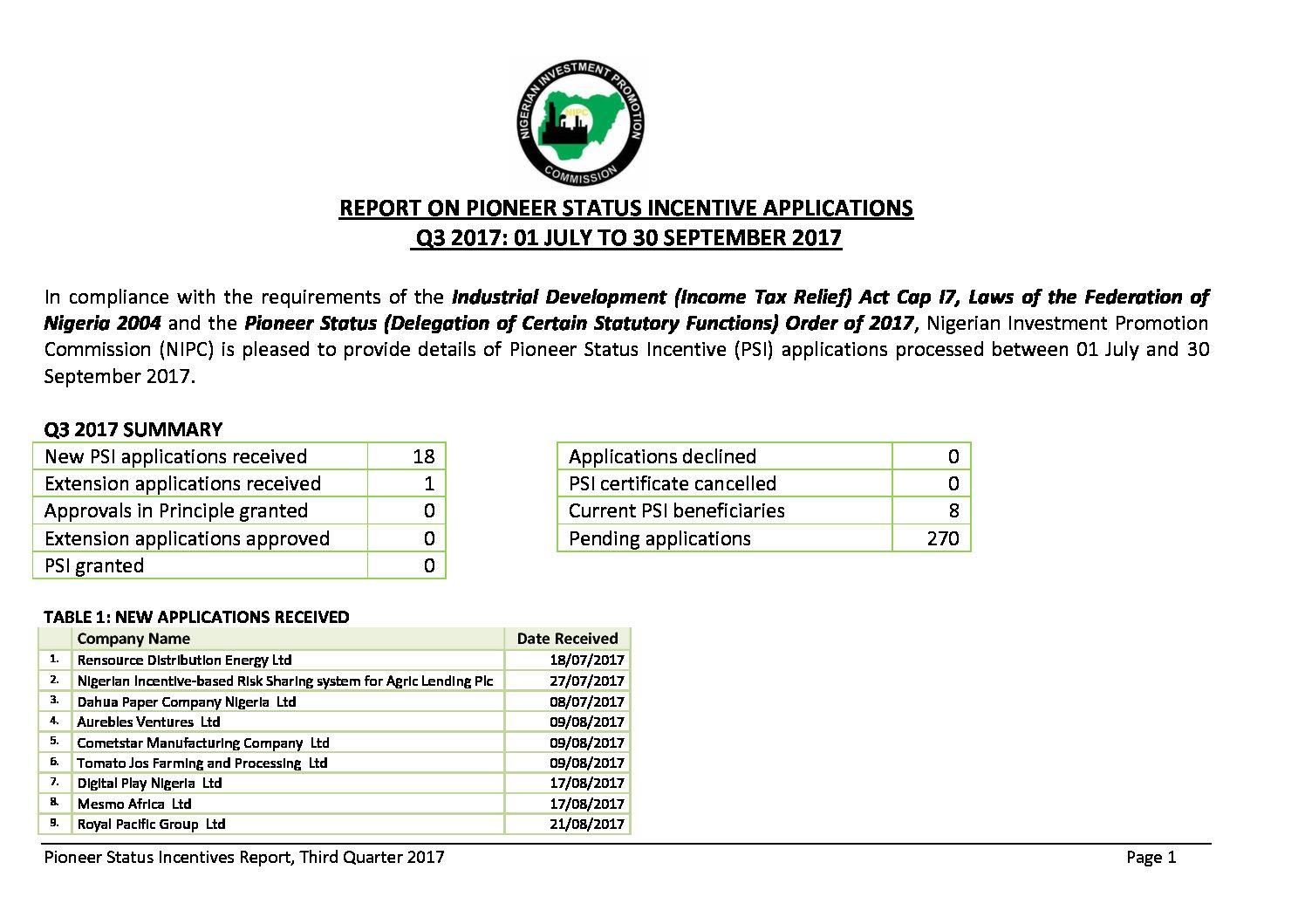 Quarterly Pioneer Status Incentive Reports – Nigerian
